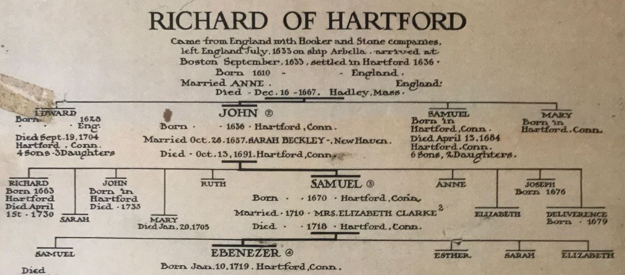 Richard Hartford of Hartford, Connecticut